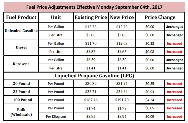 fuel_prices_sept_4_17_2.jpg