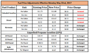 Fuel Price Adjustments Effective Monday, May 22, 2017